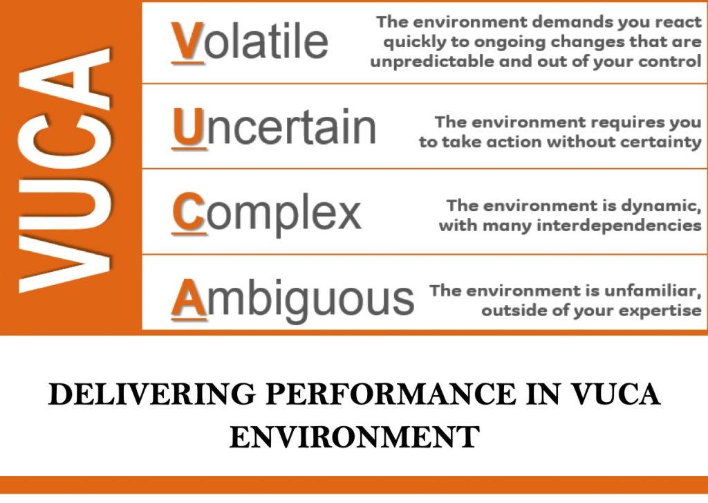 Delivering Performance in VUCA Environment